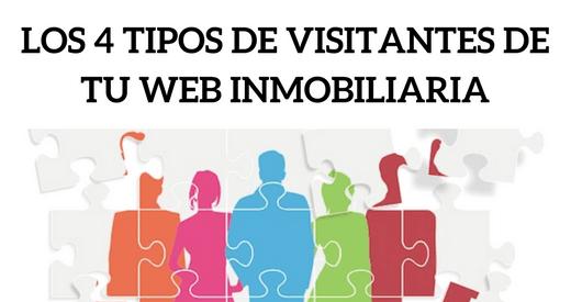 Los 4 tipos de visitantes de tu web inmobiliaria.
